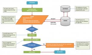 jQuery UI Autocomplete flow